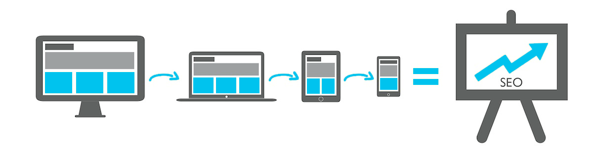 Responsive web design assists Search engine optimization Web Development Web Development responsive web seo